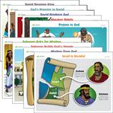 ABC: Grade 2 – Grade 5 Lesson Theme Posters: Unit 9