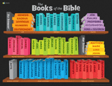 ABC: Books of the Bible Poster