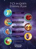 The Seven C's in God's Eternal Plan Poster